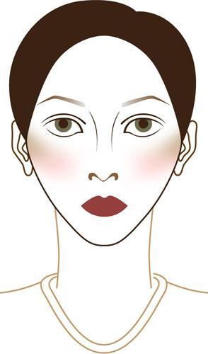 Макияж для грушевидный формы лица