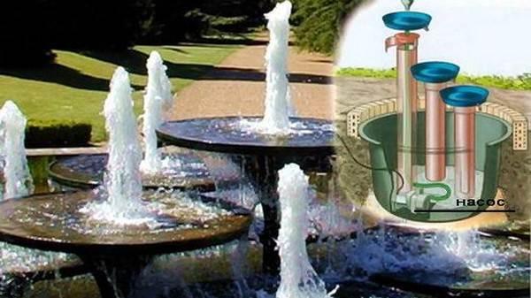 Изготовление фонтанов своими руками 93