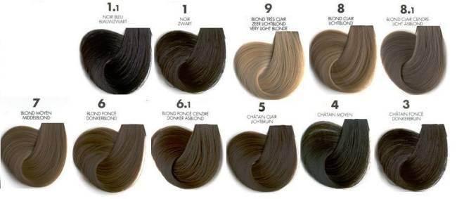 Крем для волос keune отзывы
