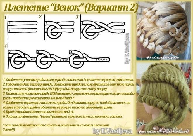 Фото плетение кос схемы