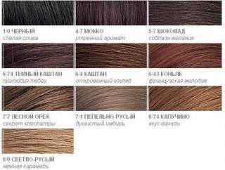 профессиональная краска эстель для седых волос