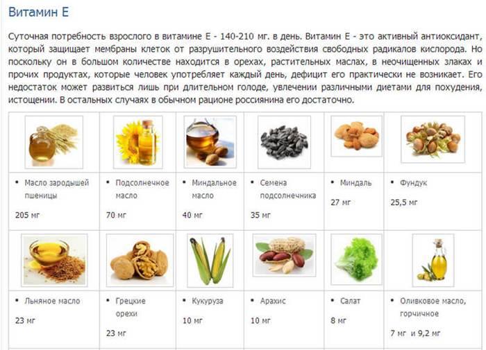 люди связаны какие витамины содержатся в горчице женатого