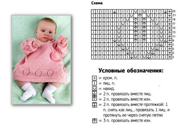 Вязание спицами для детей от 0 до 1 лет с описанием и схемами спицами 83