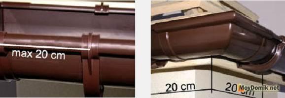 Монтаж водосточной системы металлпрофиль своими руками 72