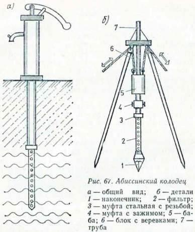 Абиссинский колодец из пластиковых труб своими руками