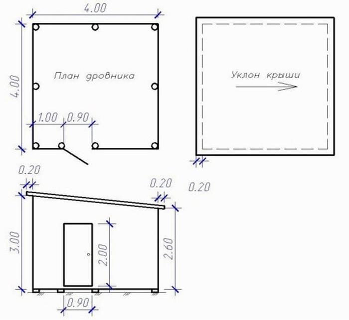 Как построить дровник для дачи своими руками: чертежи, инструкция - My Life