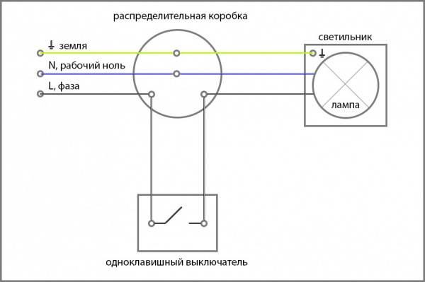 Схема подключения двухклавишного выключателя к люстре с заземлением