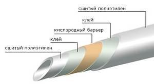 Сшитый полиэтилен или металлопластик для теплого пола