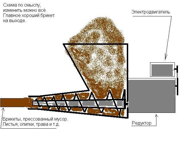 Схема отопления без насоса