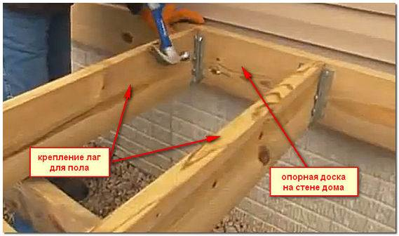 Как сделать пол на открытой веранде - Meri30.ru