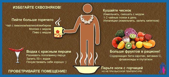 Что принимать от температуры в домашних условиях