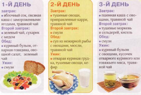 диета при эрозии желудка можно есть пшенную кашу