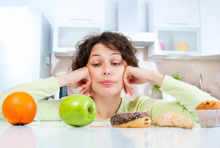 Снижение веса при панкреатите